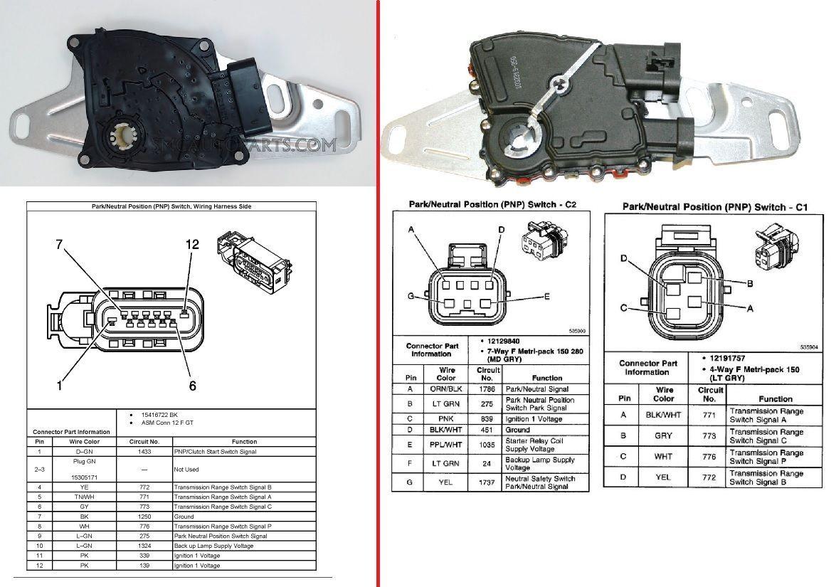 4L60E Park Neutral Switch Types Compatible LS1TECH Camaro