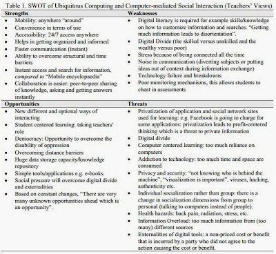 Case study behavior
