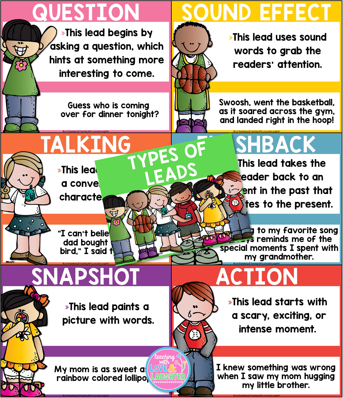 Types Of Leads Posters Paragraph Writing Creative Class 2nd Grade Writing [ 1280 x 1105 Pixel ]