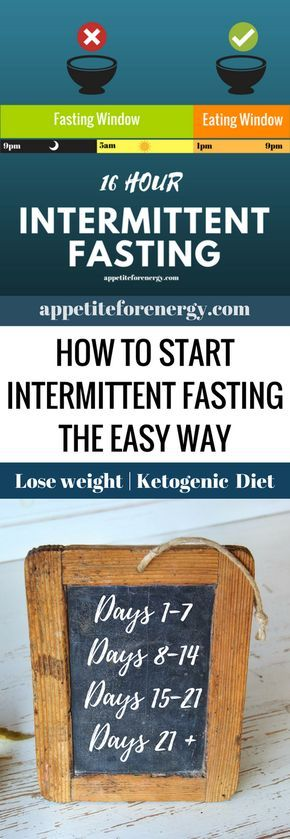Step-By-Step Adaptation Guide To Intermittent Fasting