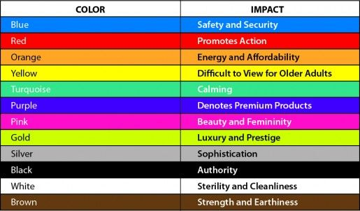 psychology of color in business - Google Search