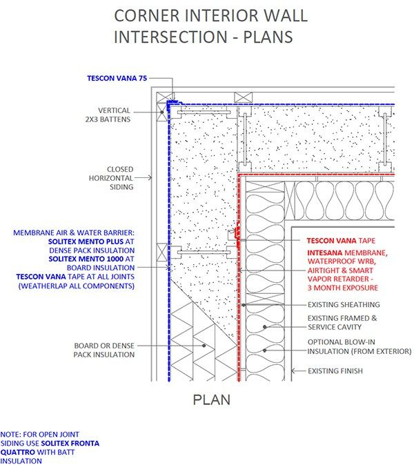 Details For Foam Free Superinsulated Construction Energy Retrofit Stud Walls Insulation