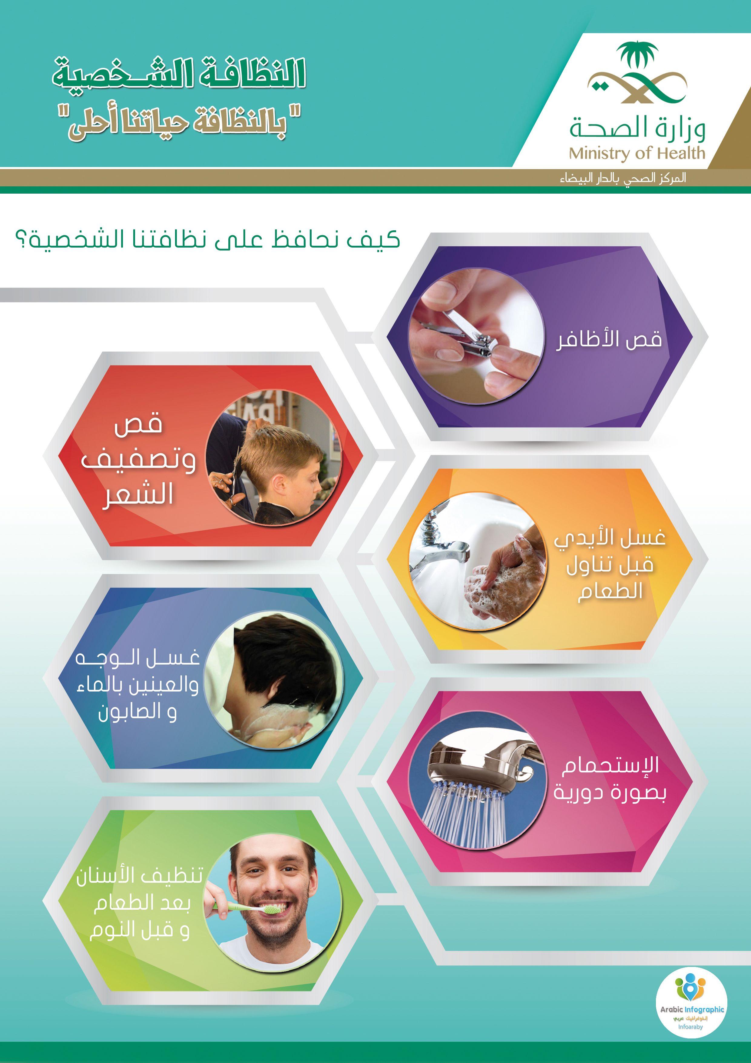 النظافة الشخصية تصميم بشير صلال Baby Education School Activities Education