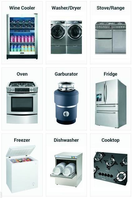 Appliances Are Now Part Of Our Daily Life Without Them We Cannot
