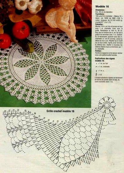 Crochet; in red for Christmas?   Craft   Pinterest   Deckchen, Runde ...