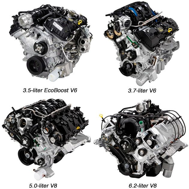 ford f-150 engines for 2011 announced, includes ecoboost v6 | engine