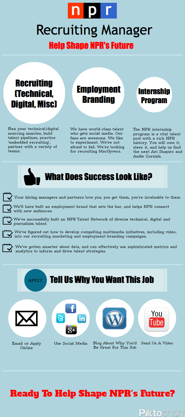 Npr Recruiting Manager  Infographic Job Descriptions