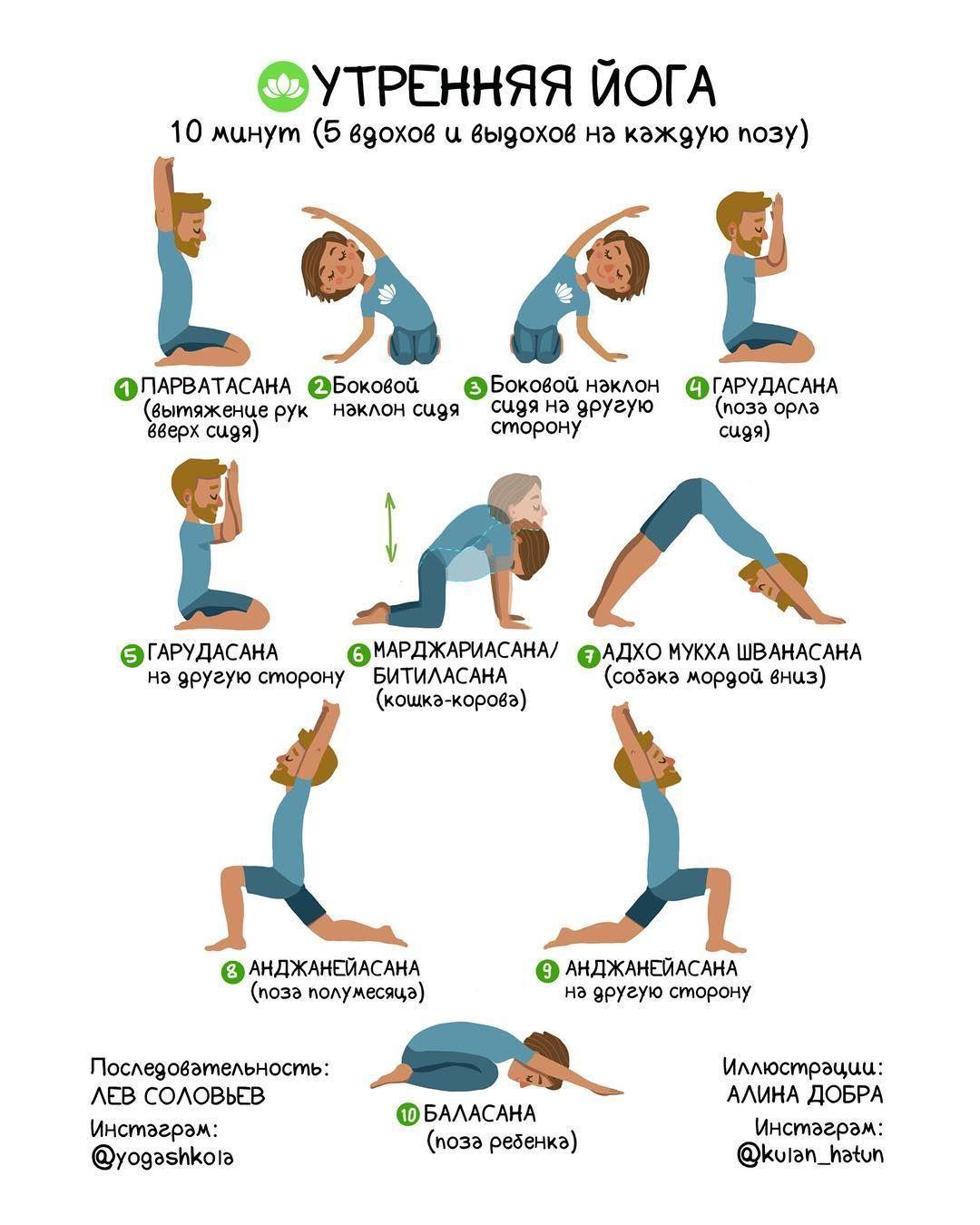 Йога Для Похудения Описание. 10 лучших йога поз для быстрой потери веса