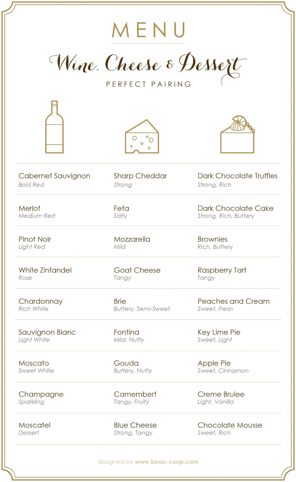 Wine Tasting Menu Template Wine Recipes Wine And Cheese Party Wine Pairing