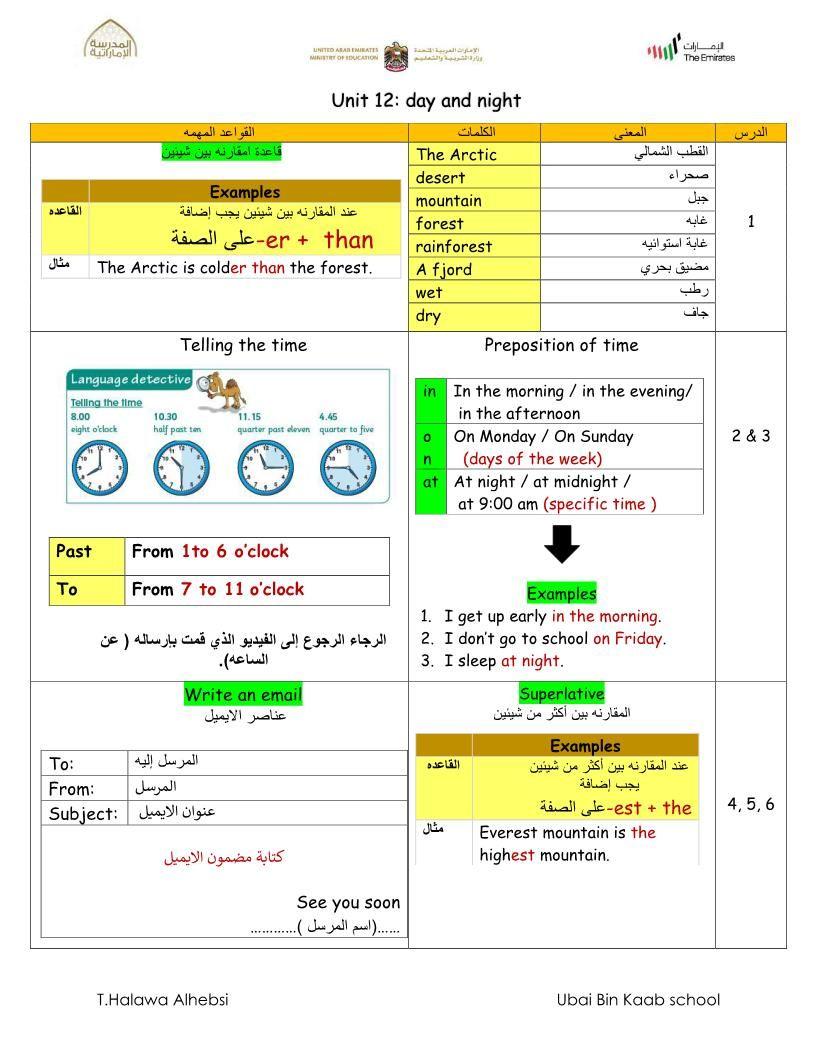 اللغة الإنجليزية ملخص Unit 12 Day And Night للصف الرابع Wet And Dry The Unit Language