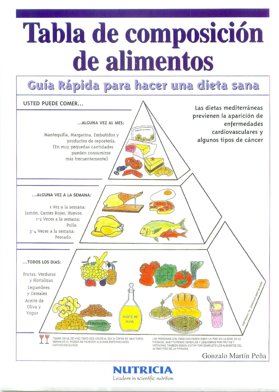 tabla nutricional de las frutas y verduras