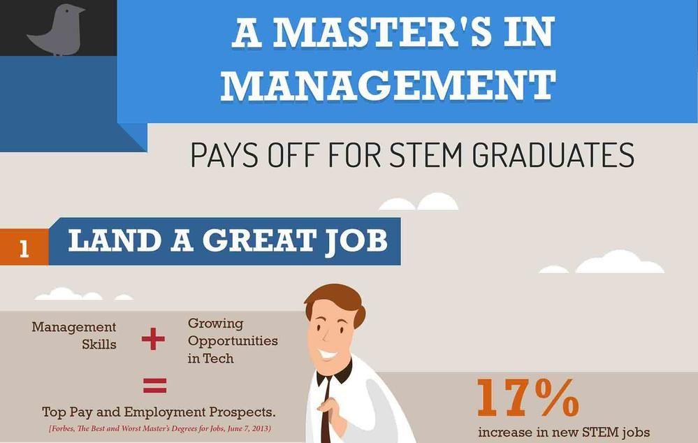 Master\'s in management pays off for stem grad... | Pinterest | Stem ...