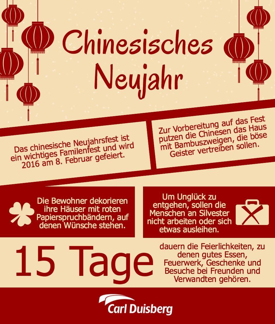 Chinesisches #Neujahr | Chinesisches Neujahr | Pinterest | Infographics