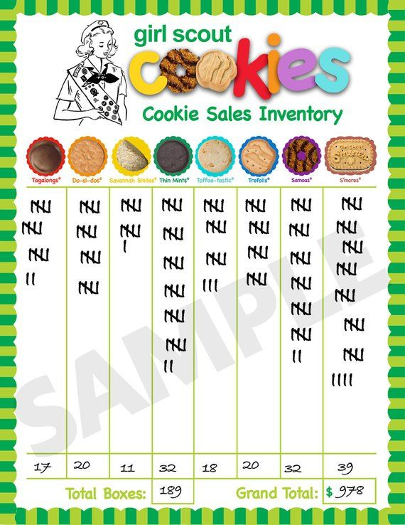 image about Girl Scout Cookies Order Form Printable known as 2019 LBB Lady Scout Cookie Stock Listing Printables Woman
