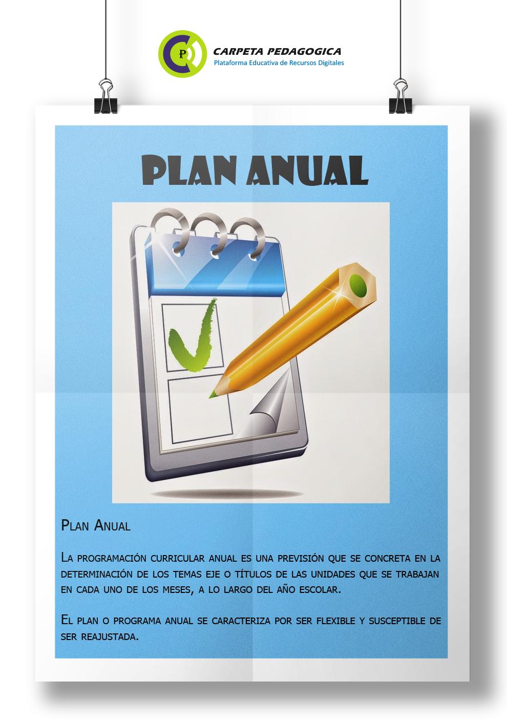 Plan Anual de Inglés - 1° Grado de Primaria   Ropa   Pinterest ...