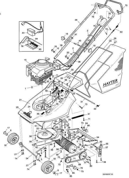 Hayter Harrier 41 306K20797 SPARES ORDERING DIAGRAMS