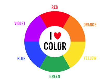 printable color wheel secondary colors- cute for art room - color wheel chart