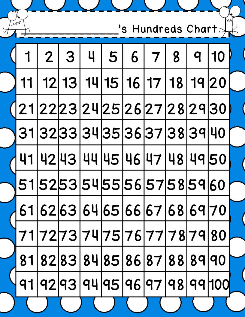 Invaluable image for free printable hundreds chart