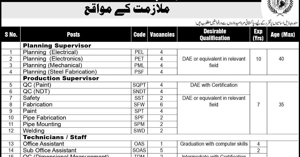 Dae Jobs In Karachi Ship Yard And Engineering Works Ltd