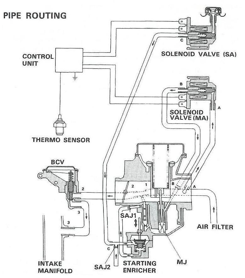 Image result for 1989 yamaha Zuma wiring diagram | 1989 ... on