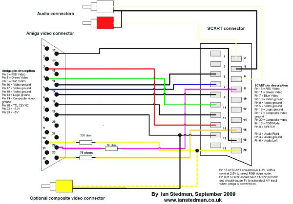 wiring diagram for hdmi  hdmi cables hdmi vga connector