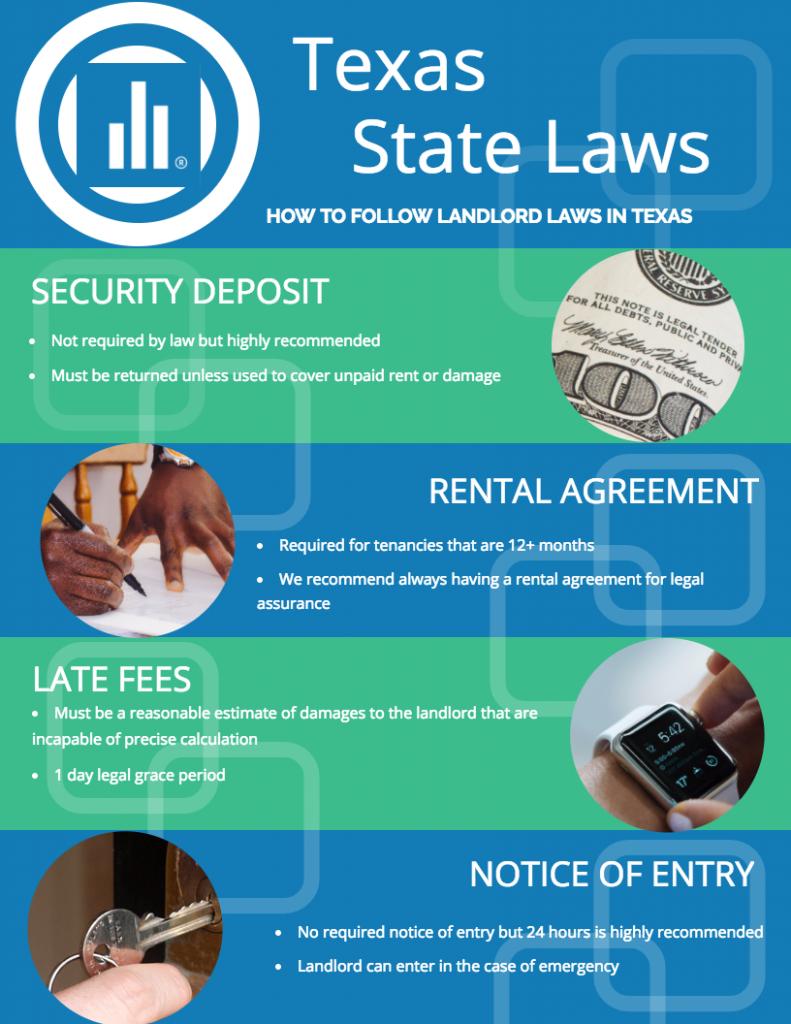 Texas Landlord Tenant Law Landlord Tenant Being A Landlord Tenants