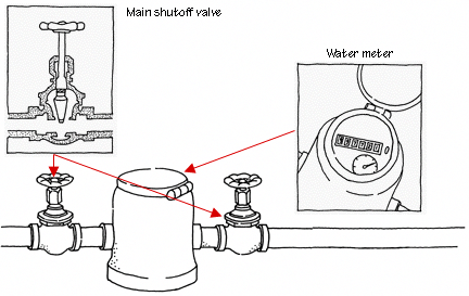Pin On Watering Timers