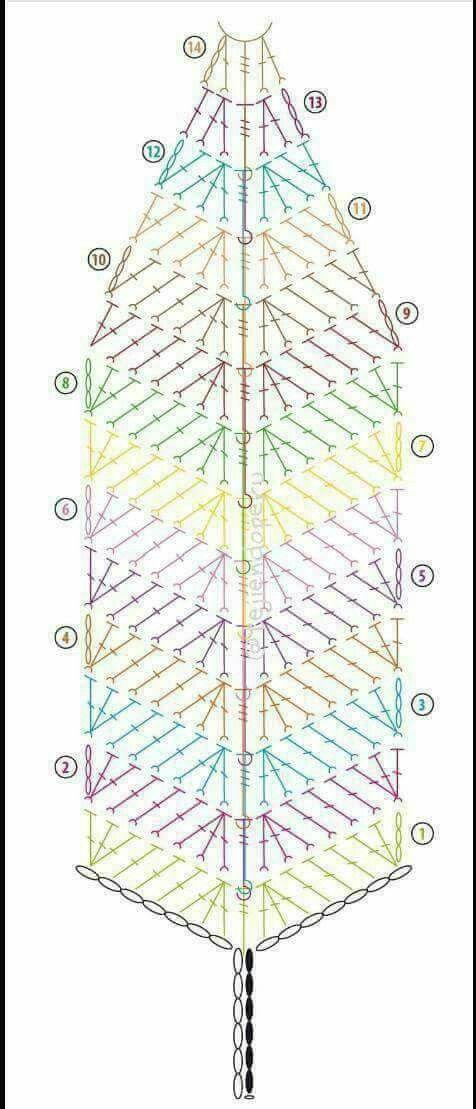 Pin de Andrea Teves en tejidos | Pinterest | Pluma, Tejidos de punto ...