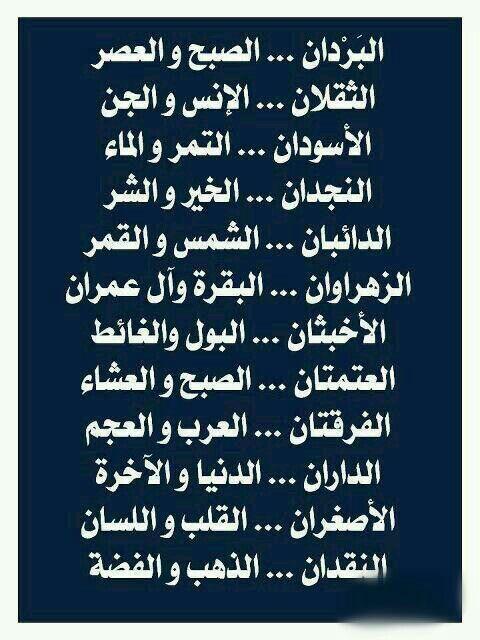 معاني الكلمات التي وردت في القرآن الكريم Islamic Phrases Islam Facts Islamic Quotes Quran