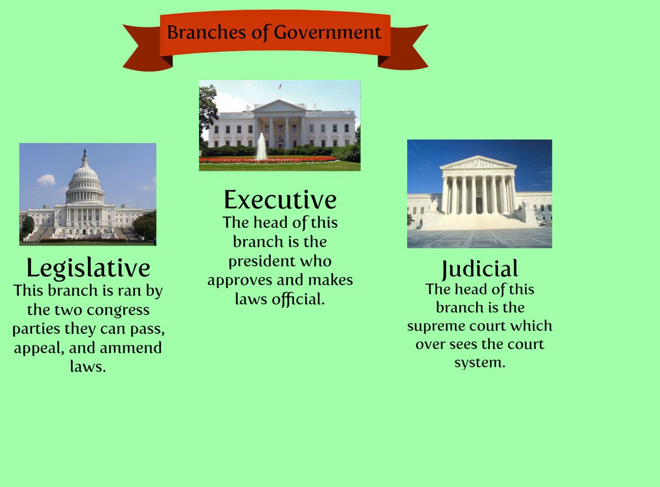 branches of government First of all, understand that the colloquialism three branches of government is sometimes used to denote separation of powers in the us context.