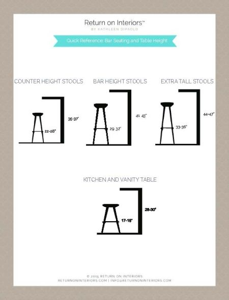 Bar Stool Heights | Kitchen island bar height, Bar table diy ...