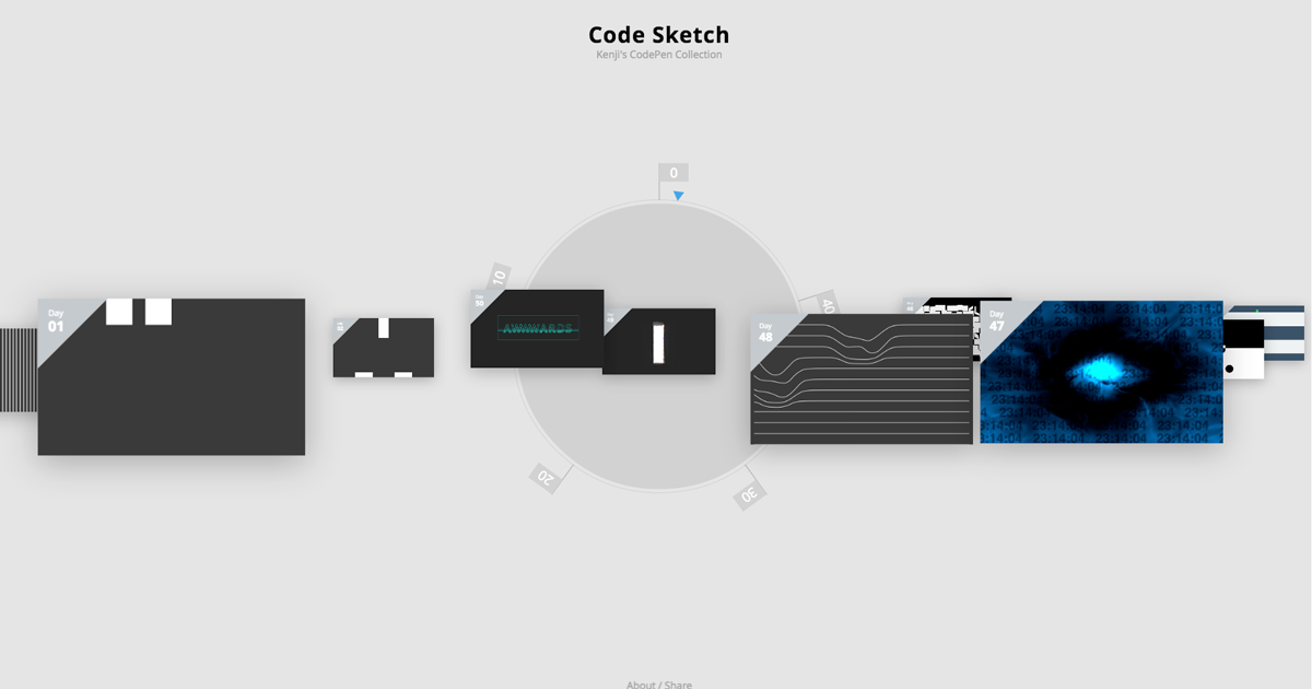 Code Sketch is the collection of the sketch with code, Javascript on CodePen from May 2014.