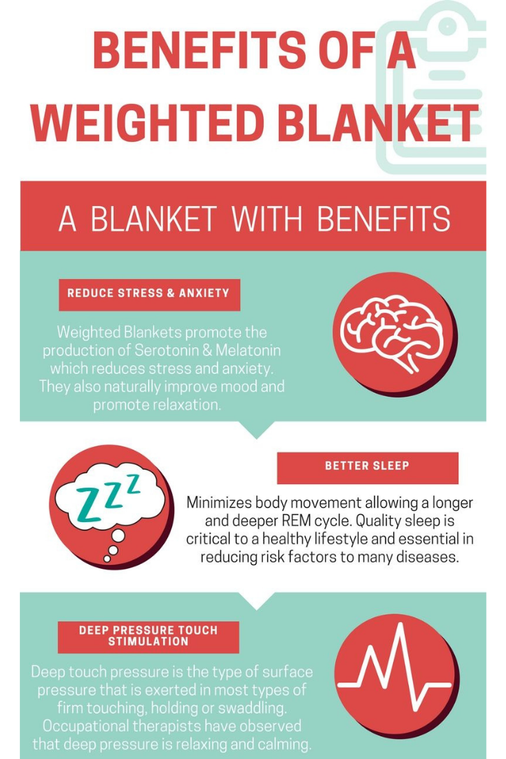Pin On Weighted Blanket Benefits