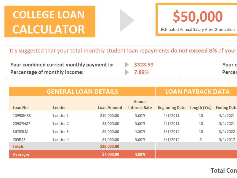 loan calculator college
