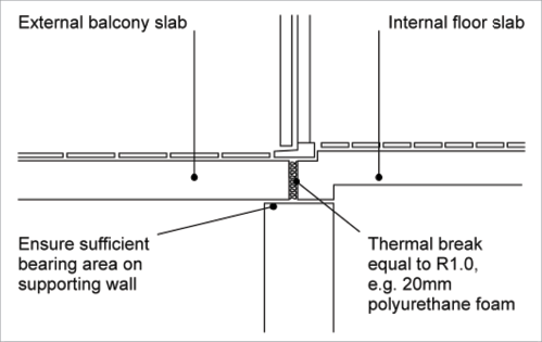 A Line Drawing Of A Cross Section Of The Area Between A Balcony And A Building There Is An External Balcony Slab Sepa Concrete Slab Floor Slab Embodied Energy