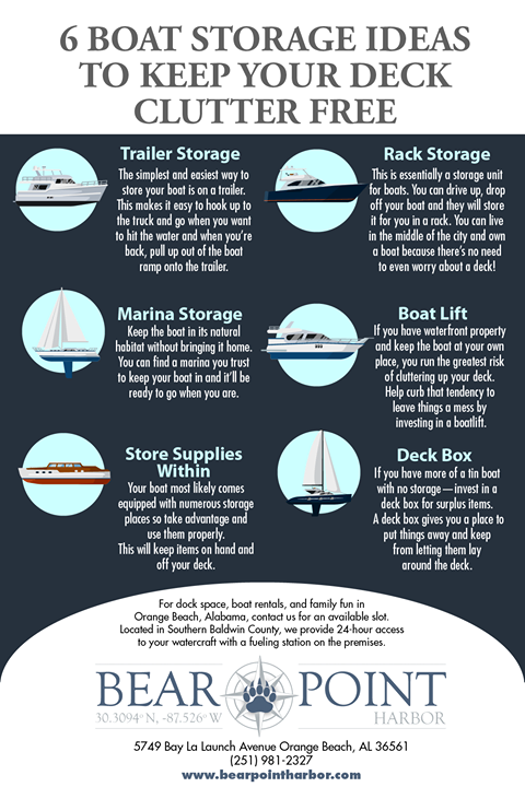 Keep Your Boat Deck Clutter Free With These Storage Ideas Bearpointharbor Ideas Storage Tips Boat Storage Trailer Storage Deck