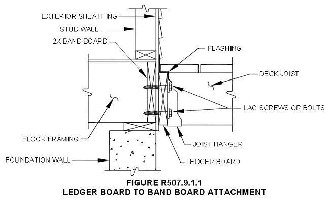 Door Threshold Definition Door Designs Plans