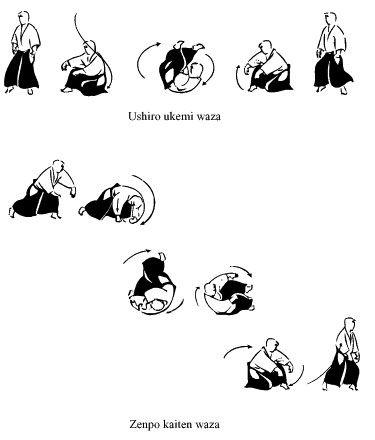 Katsujinken Dojo: Aikido fundamental-Aikido Exercises Aiki