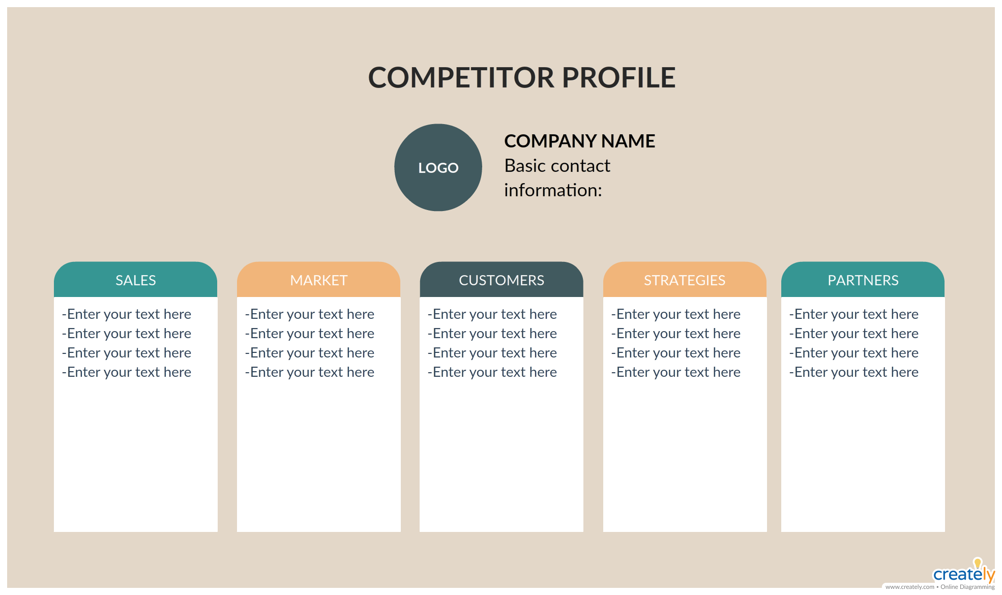 Competitor profile template to organize and analyze the