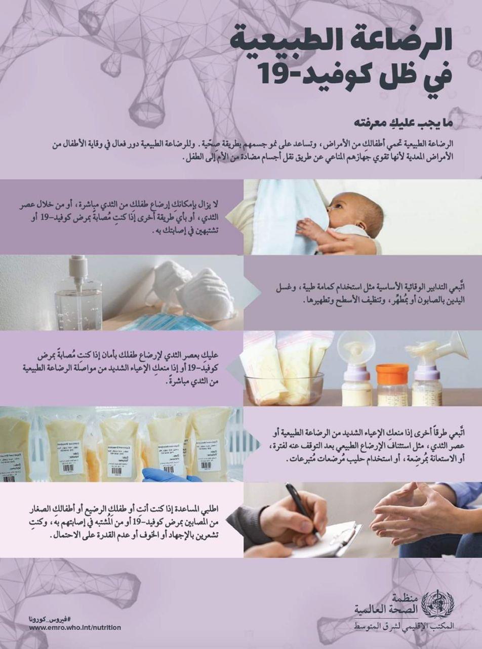الرضاعة الطبيعية وفيروس كورونا المستجد دكتور عبووود Health Grammar
