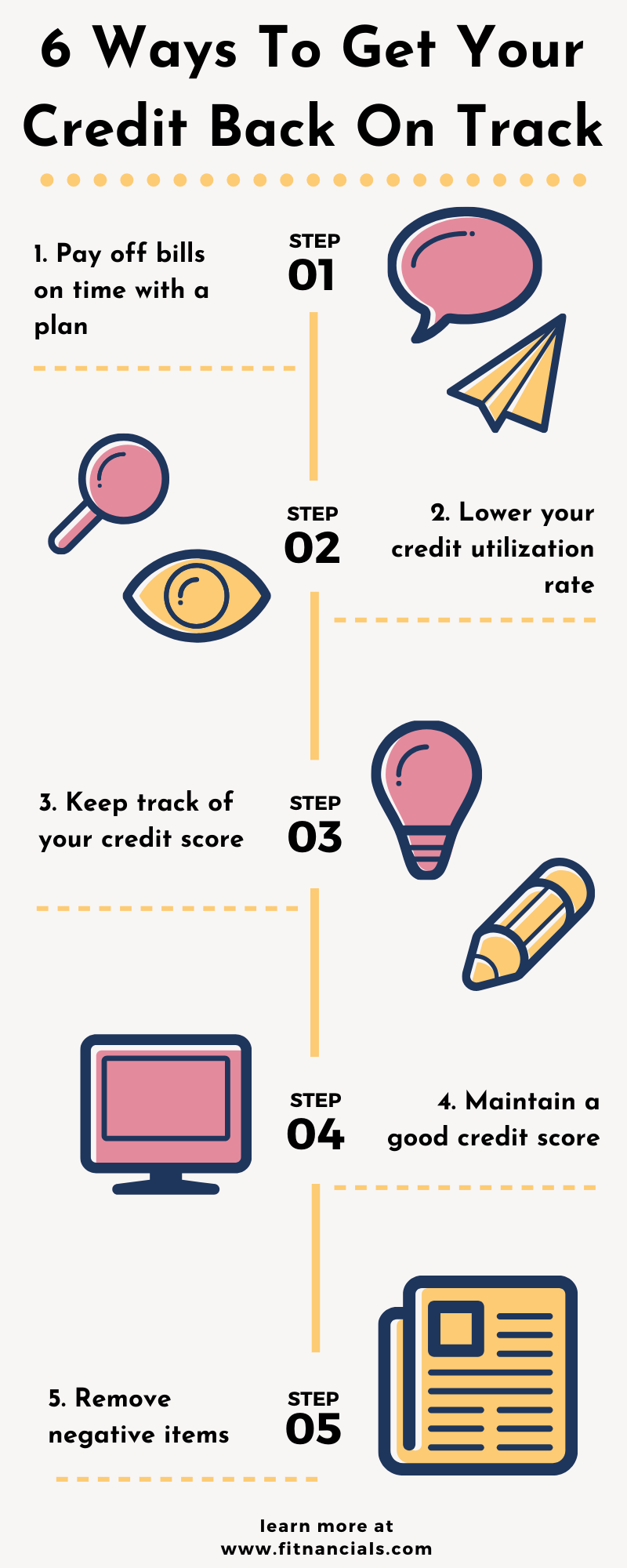 6 Ways To Get Your Credit Back On Track Good credit