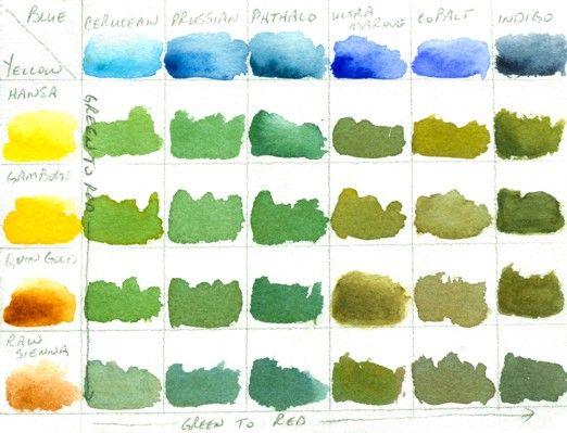 Green Chart Yellow Blue Mixes Watercolor Mixing Watercolor
