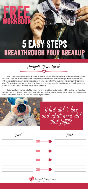 Breakup breakthrough