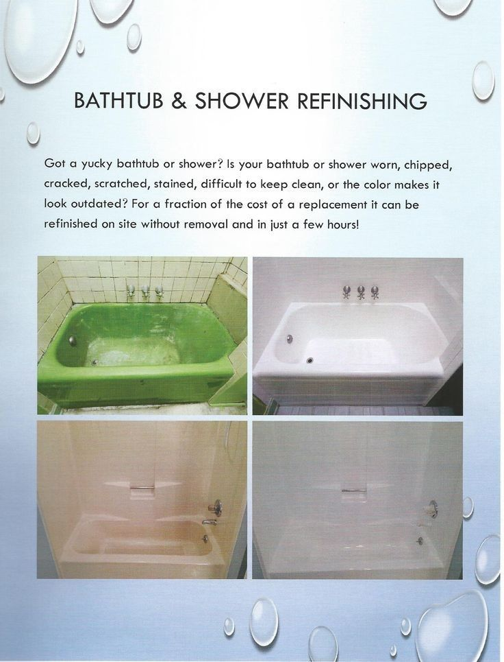 Fantastic Bathroom Refinishing Kit Component Custom