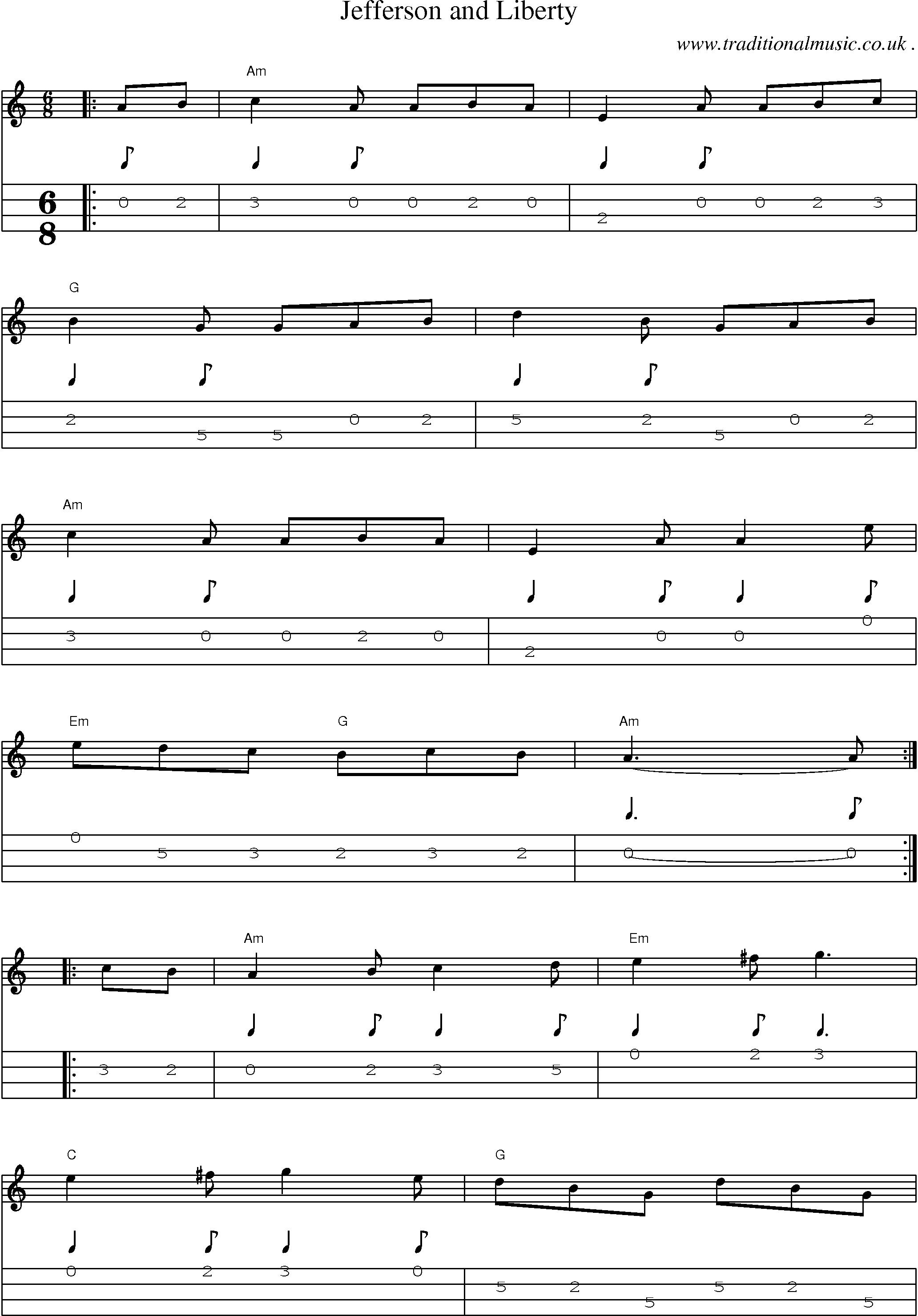 Music Score and Mandolin Tabs for Jefferson And Liberty