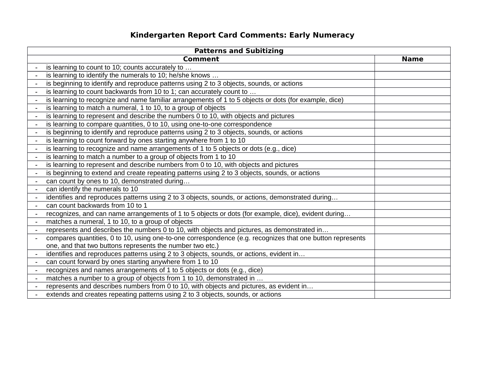 Kg Report Card Comments For Math Resource Preview Report Card Comments Kindergarten Report Cards Report Card