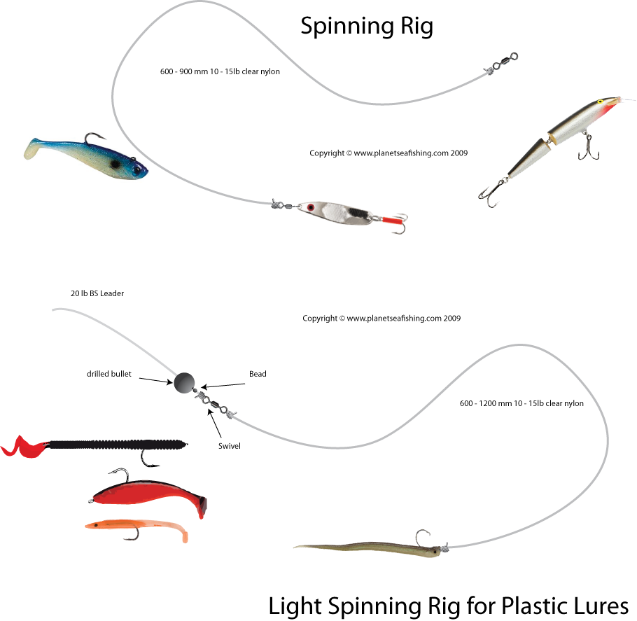 Planet sea fishing digital magazine rigs and traces for Saltwater rigs bottom fishing