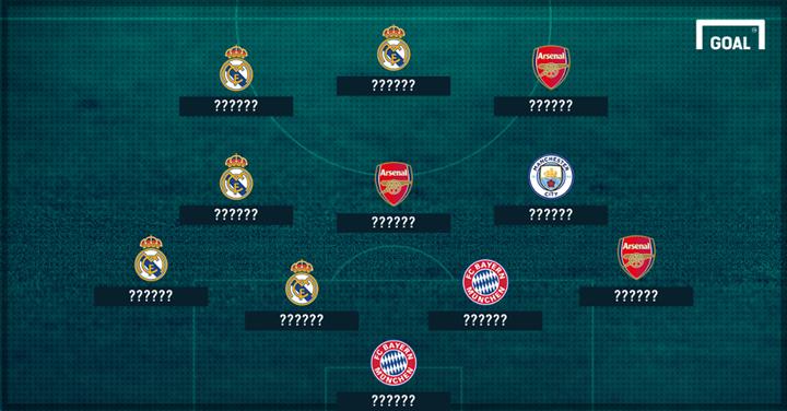 Đội hình trong mơ của Oezil: Tam tấu Ronaldo  Benzema  Sanchez