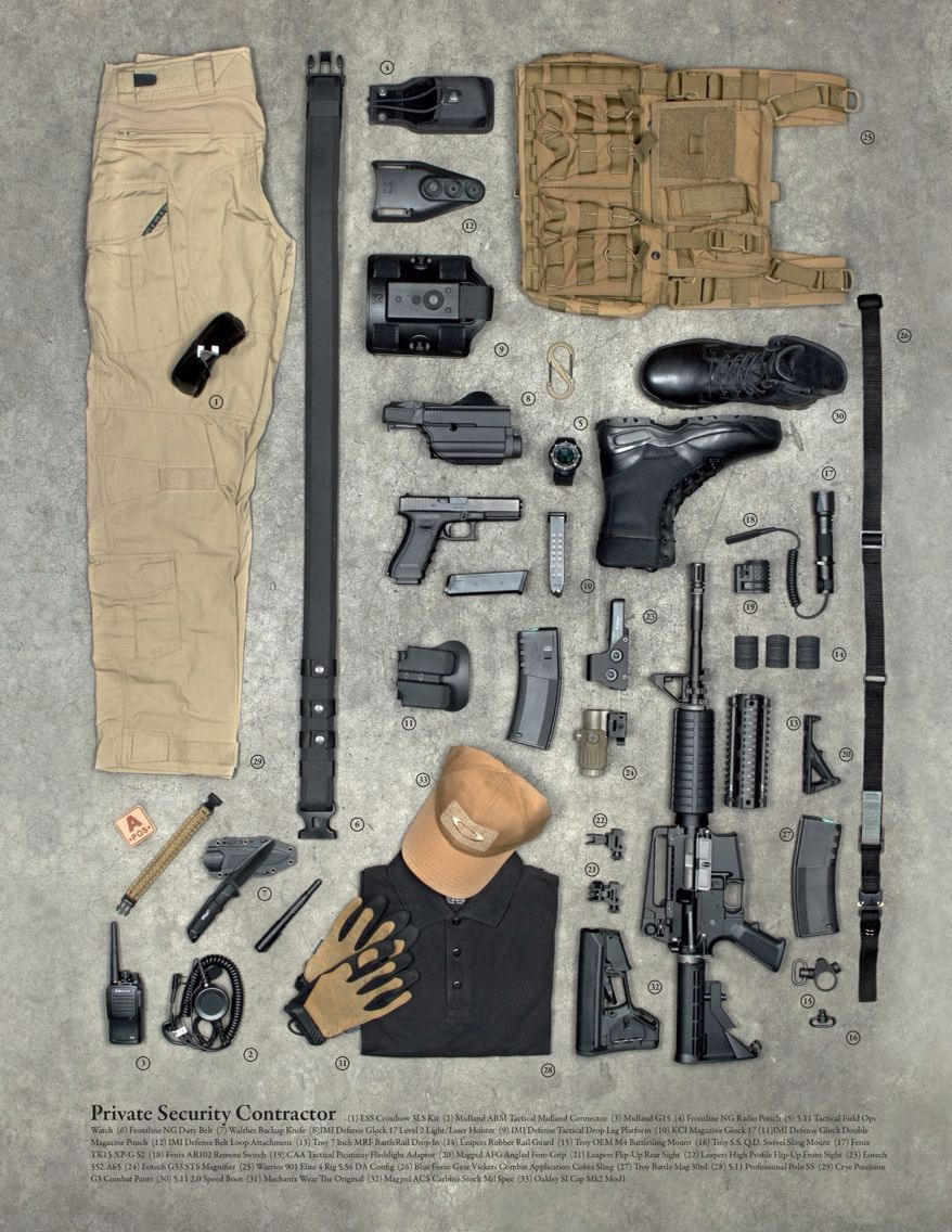 Tactical Security Equipment