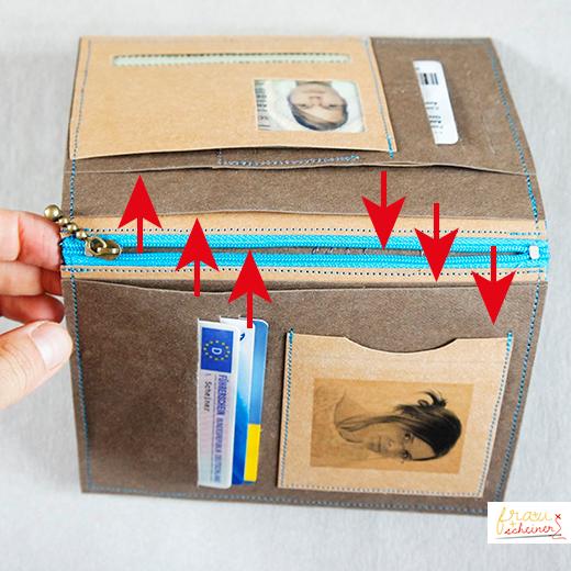 Eine Brieftasche für meinen Papa | Veganes leder, Brieftaschen und ...